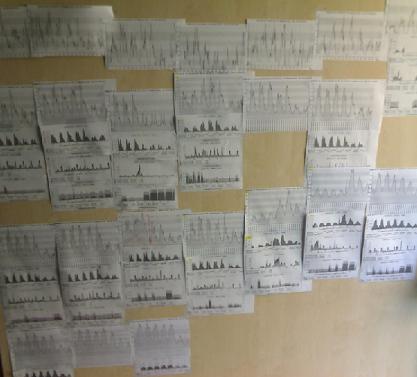 """Mientras llega el LCD del 100"""" monitorizamos en una mampara de la oficina toda la información suministrada por Cacti comparándola con el análisis de nuestros propios logs desde el 27 de febrero de 2008 en que abrimos la beta privada"""
