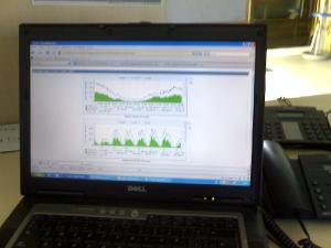 Cacti monitorizando el ancho de banda en una apacible tarde de sábado